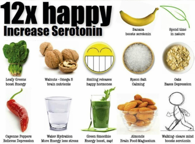 Image result for foods with serotonin